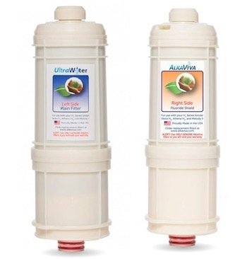 H2 SERIES ULTRAWATER REPLACEMENT FILTER-SET w fluoride