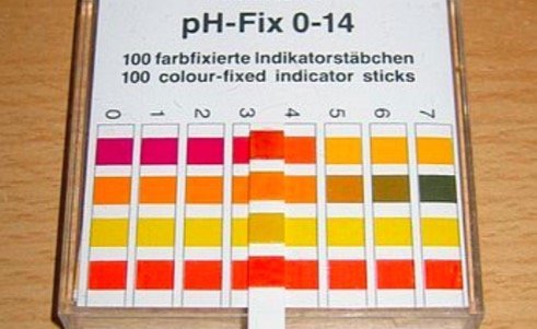 How to Read pH Indicator Strips water urine saliva
