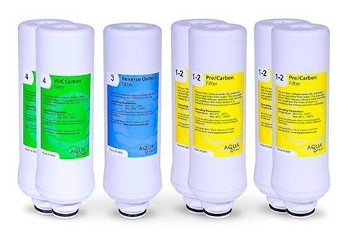 aquatru water filter review replacement filter cost