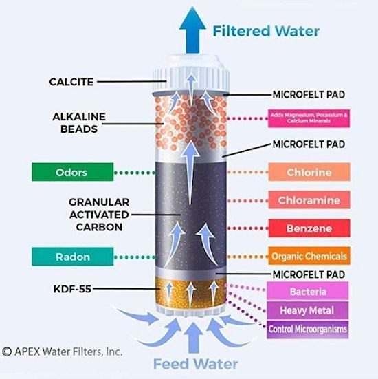 kitchen alkaline water dispenser